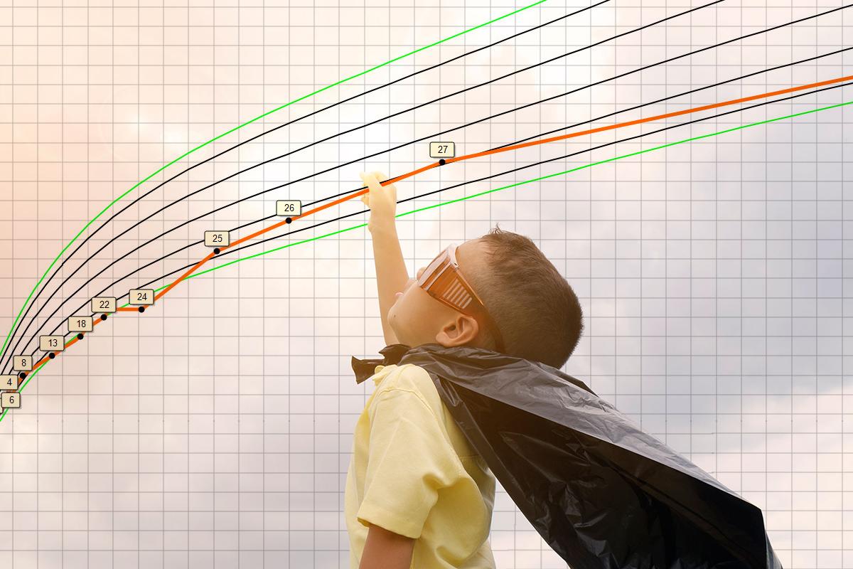 Z enim klikom do natančnih vrednosti rastnih krivulj
